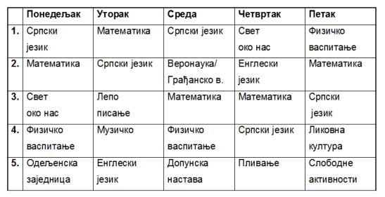 Raspored_casova